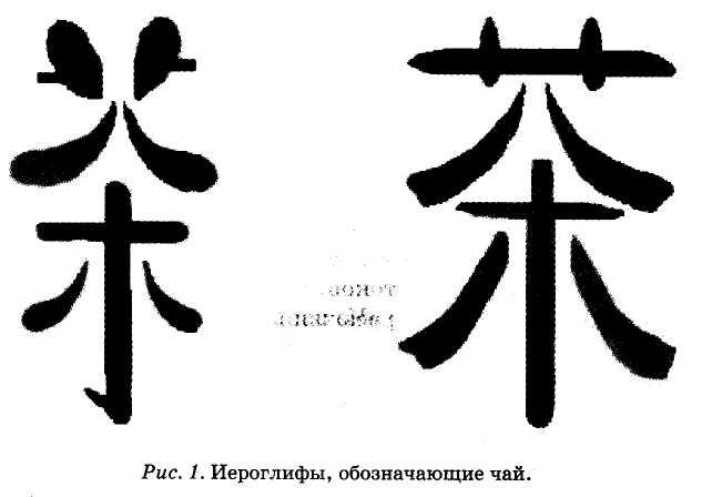 иероглифы, обозначающие чай